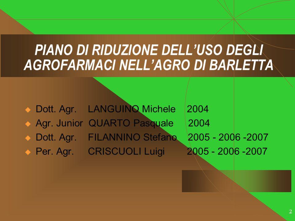 PIANO DI RIDUZIONE DELL'USO DEGLI AGROFARMACI NELL'AGRO DI BARLETTA