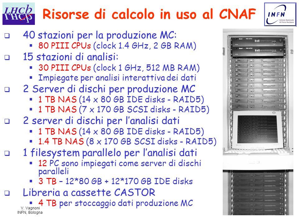 Risorse di calcolo in uso al CNAF