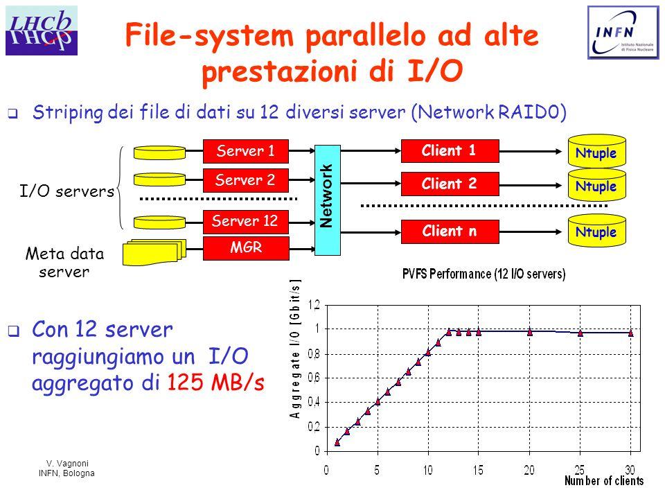 File-system parallelo ad alte prestazioni di I/O