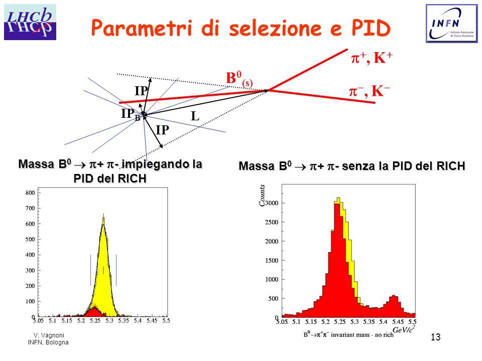 Parametri di selezione e PID