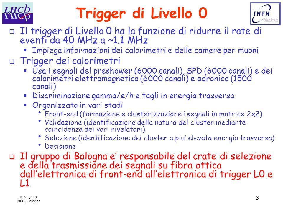 Trigger di Livello 0 Il trigger di Livello 0 ha la funzione di ridurre il rate di eventi da 40 MHz a ~1.1 MHz.