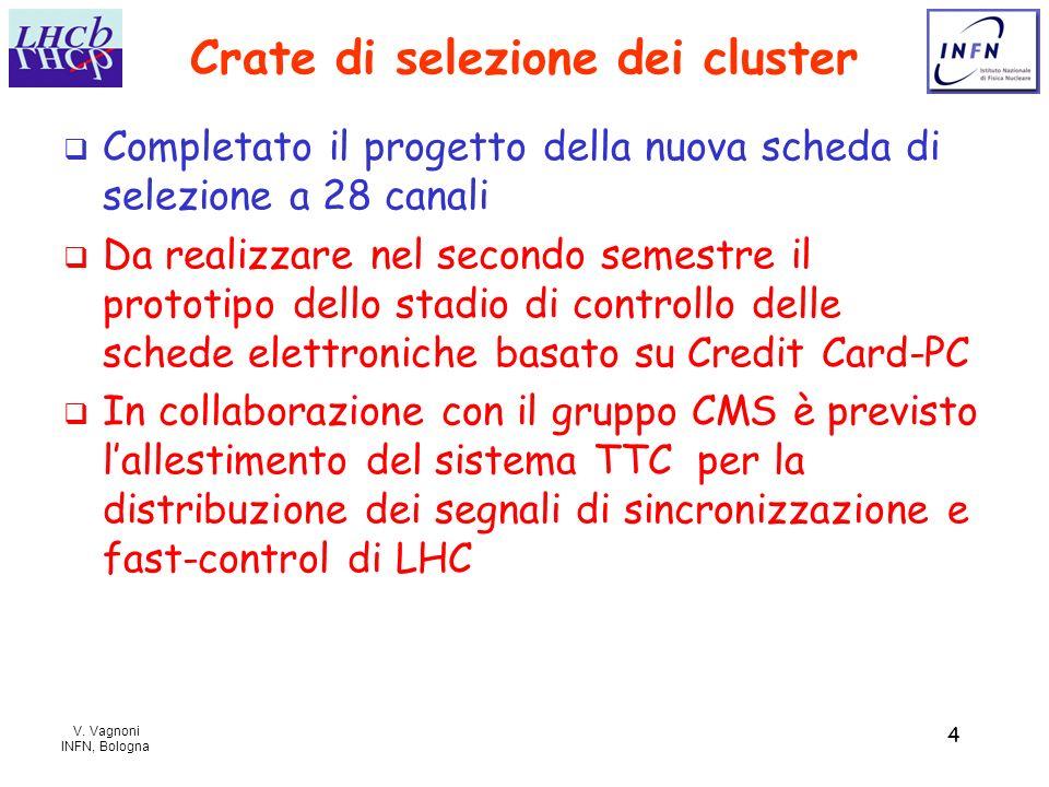 Crate di selezione dei cluster