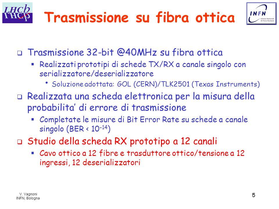 Trasmissione su fibra ottica