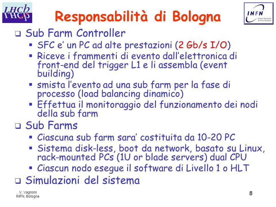 Responsabilità di Bologna