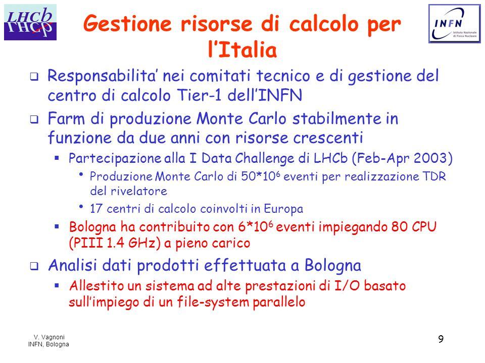 Gestione risorse di calcolo per l'Italia