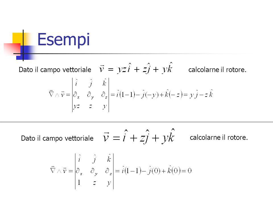 Esempi Dato il campo vettoriale calcolarne il rotore.
