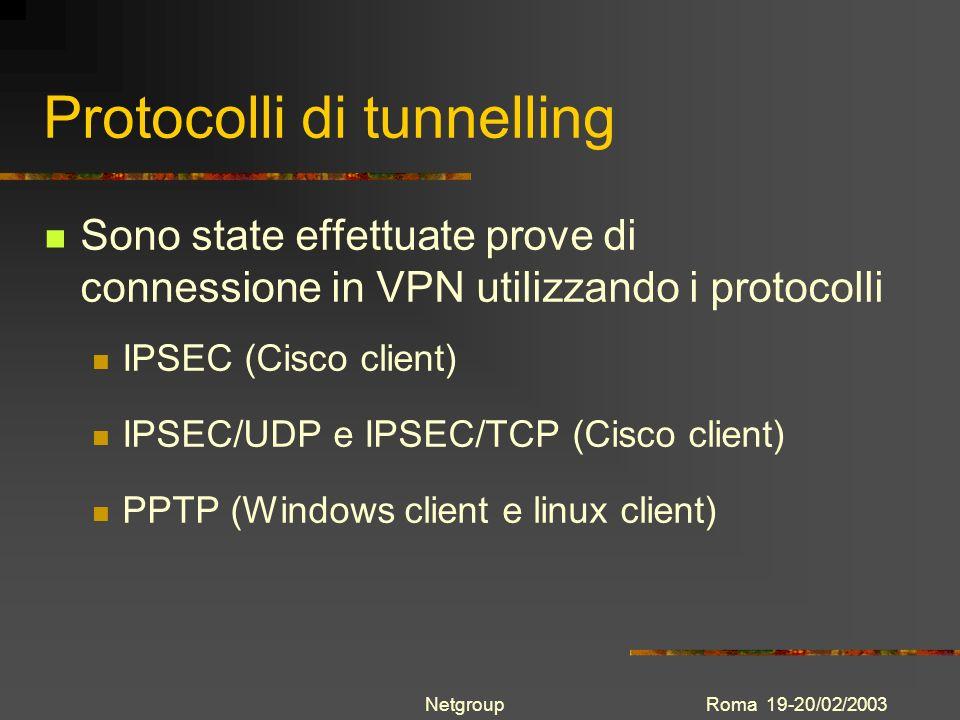 Protocolli di tunnelling