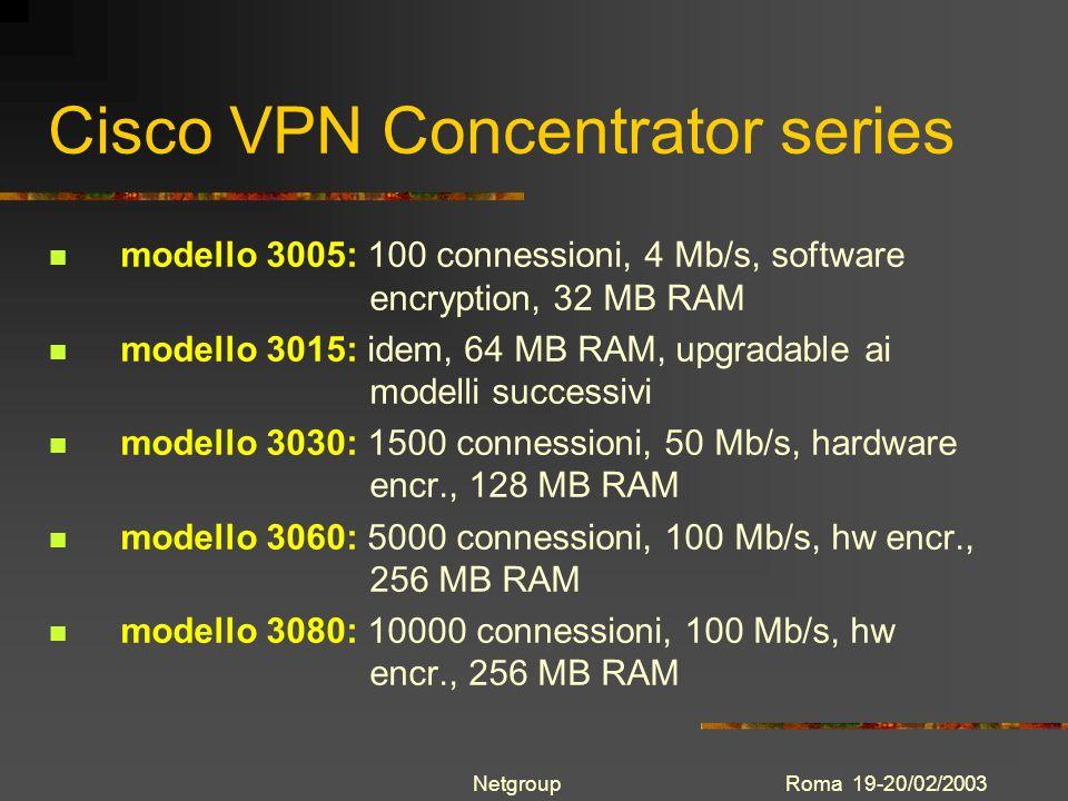 Cisco VPN Concentrator series