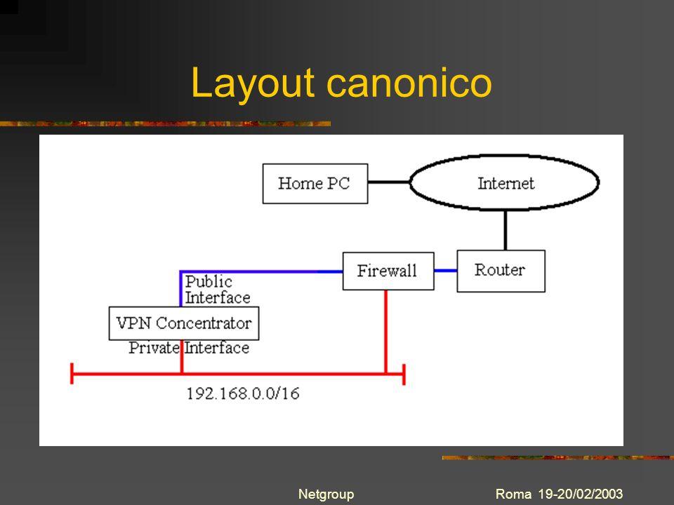 Layout canonico Netgroup Roma 19-20/02/2003