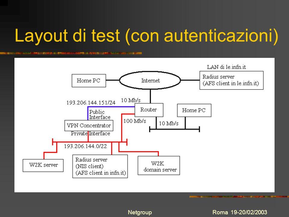 Layout di test (con autenticazioni)