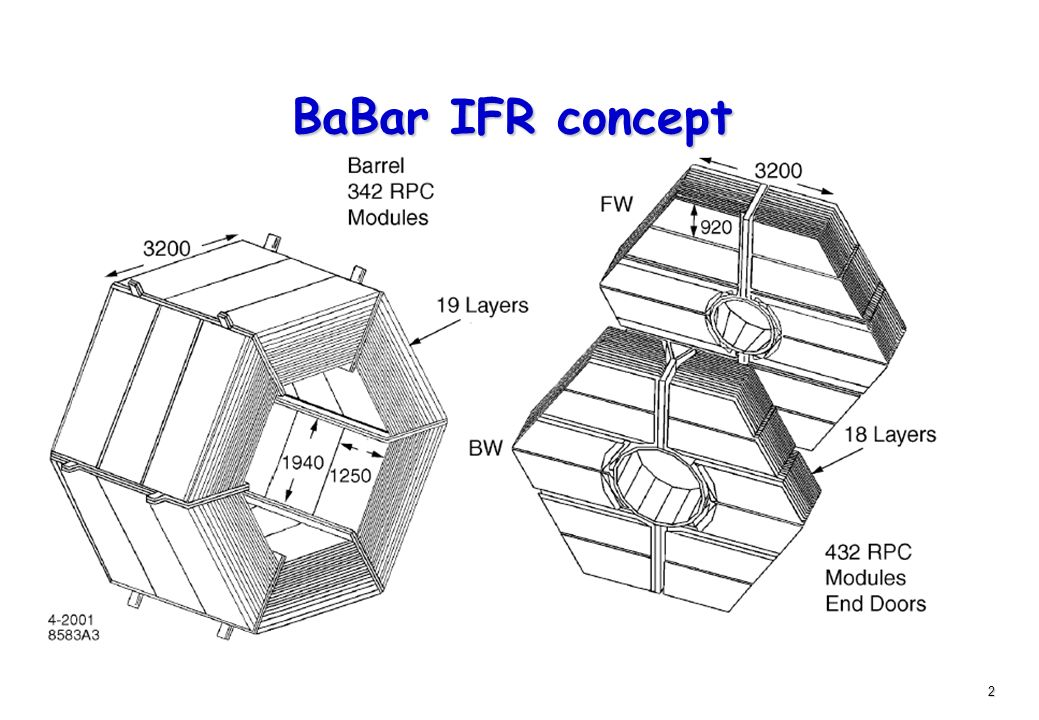 BaBar IFR concept