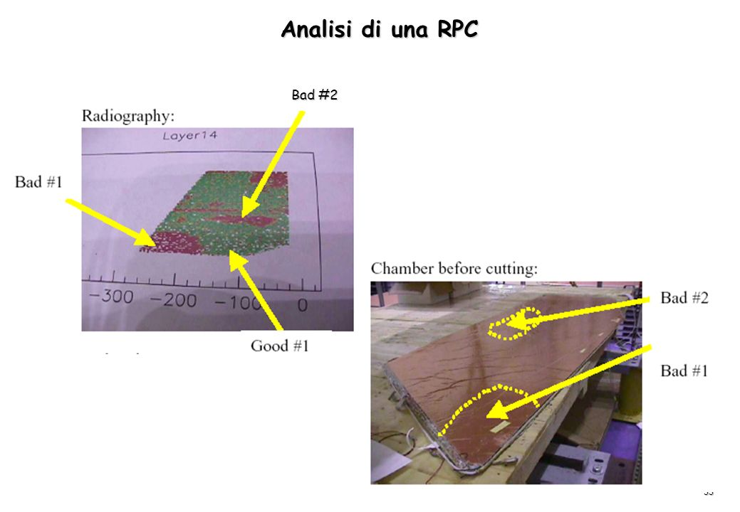 Analisi di una RPC Bad #2