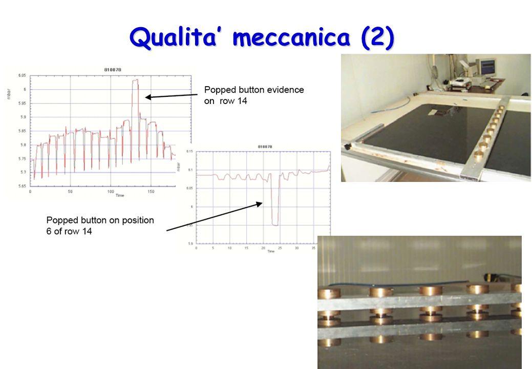 Qualita' meccanica (2)