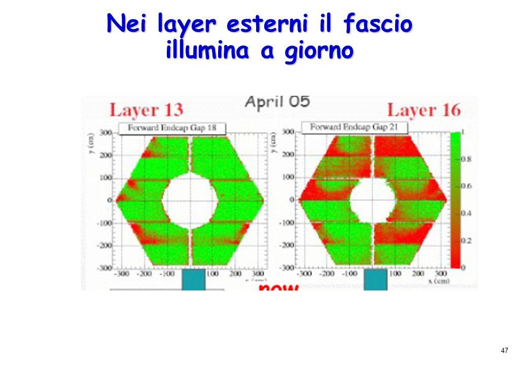 Nei layer esterni il fascio illumina a giorno