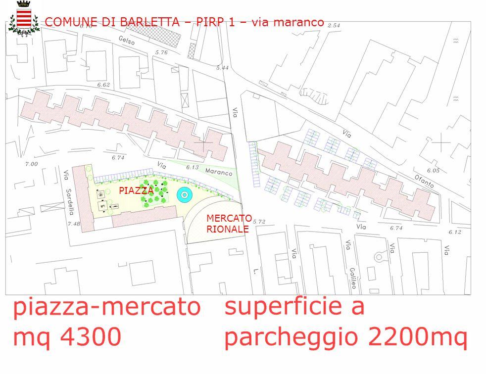 COMUNE DI BARLETTA – PIRP 1 – via maranco