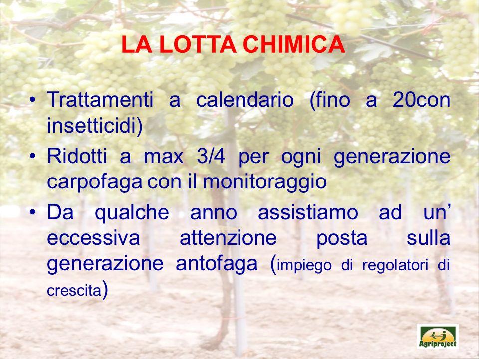 LA LOTTA CHIMICA Trattamenti a calendario (fino a 20con insetticidi)