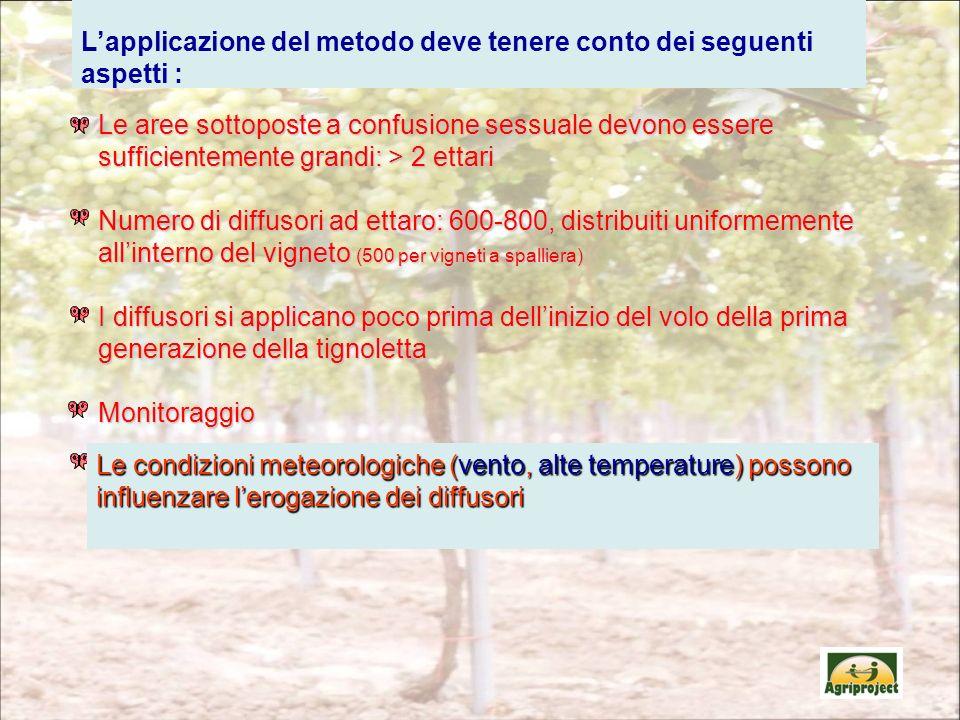 L'applicazione del metodo deve tenere conto dei seguenti aspetti :
