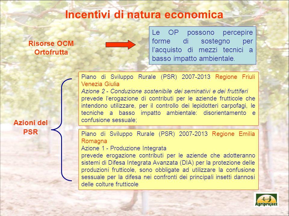 Incentivi di natura economica Risorse OCM Ortofrutta