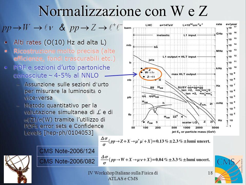 Normalizzazione con W e Z
