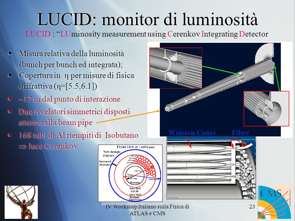 LUCID: monitor di luminosità