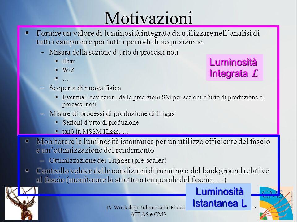 Motivazioni Luminosità Integrata L Luminosità Istantanea L