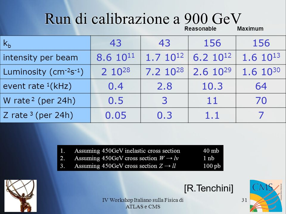 Run di calibrazione a 900 GeV