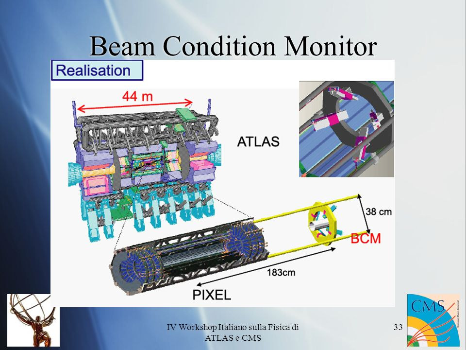 Beam Condition Monitor