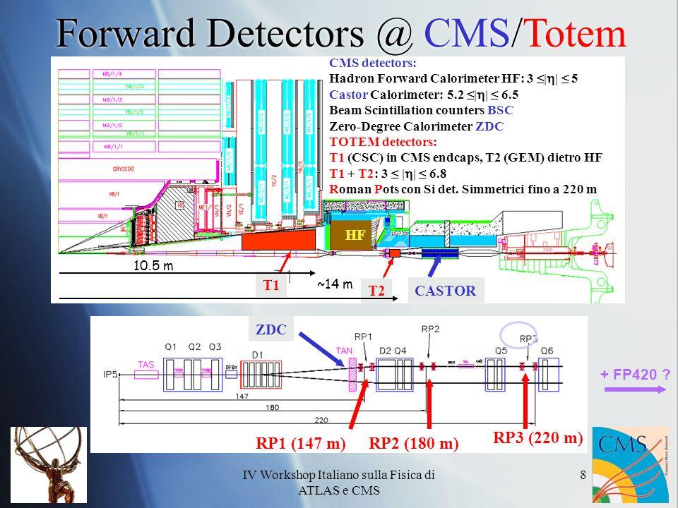 Forward Detectors @ CMS/Totem