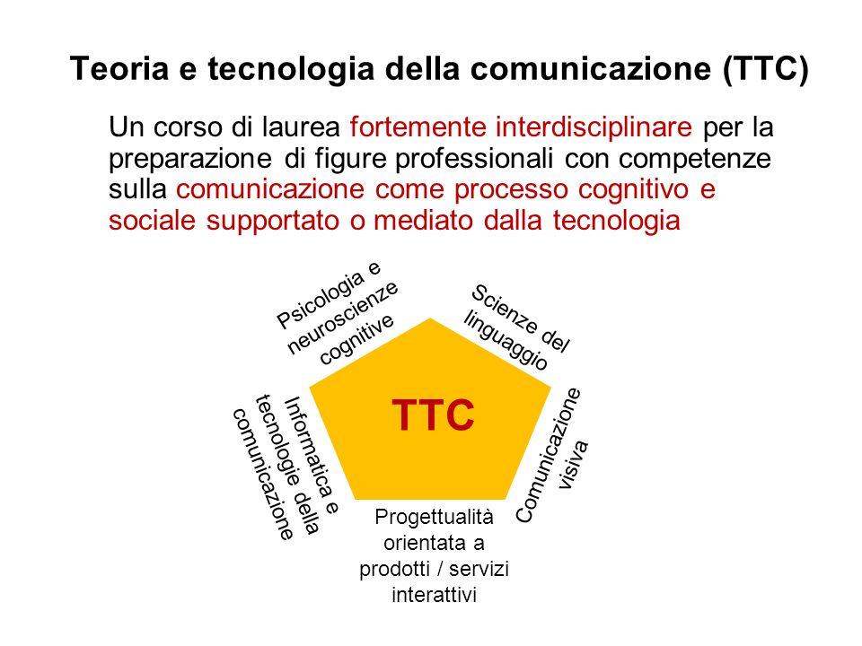 Teoria e tecnologia della comunicazione (TTC)