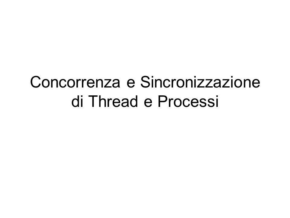 Concorrenza e Sincronizzazione di Thread e Processi