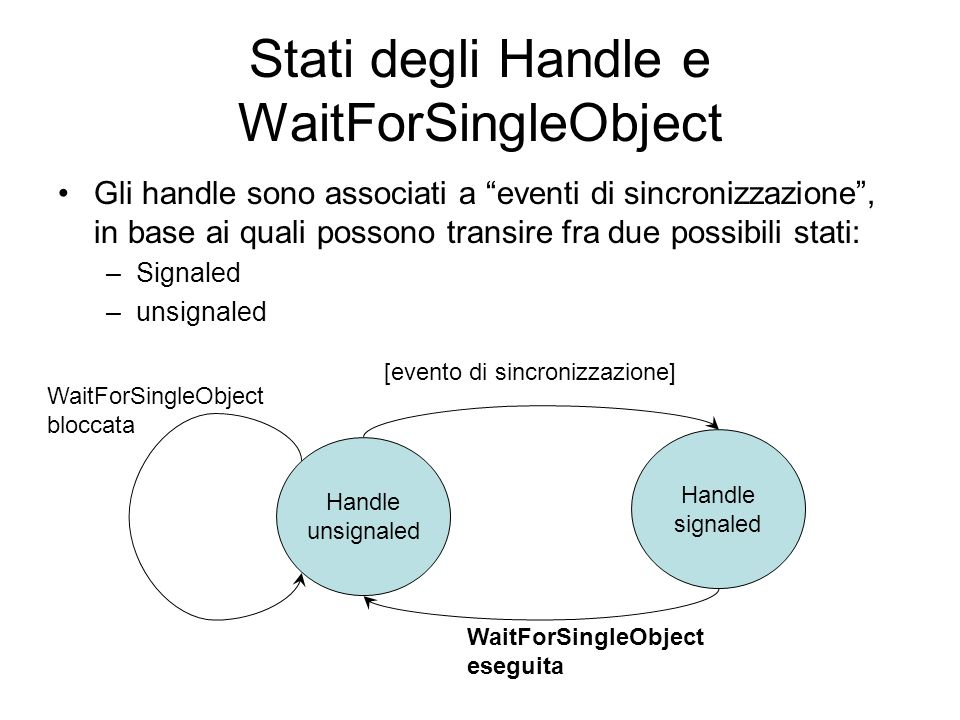 Stati degli Handle e WaitForSingleObject