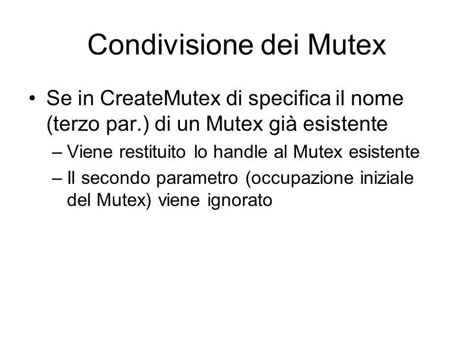 Condivisione dei Mutex