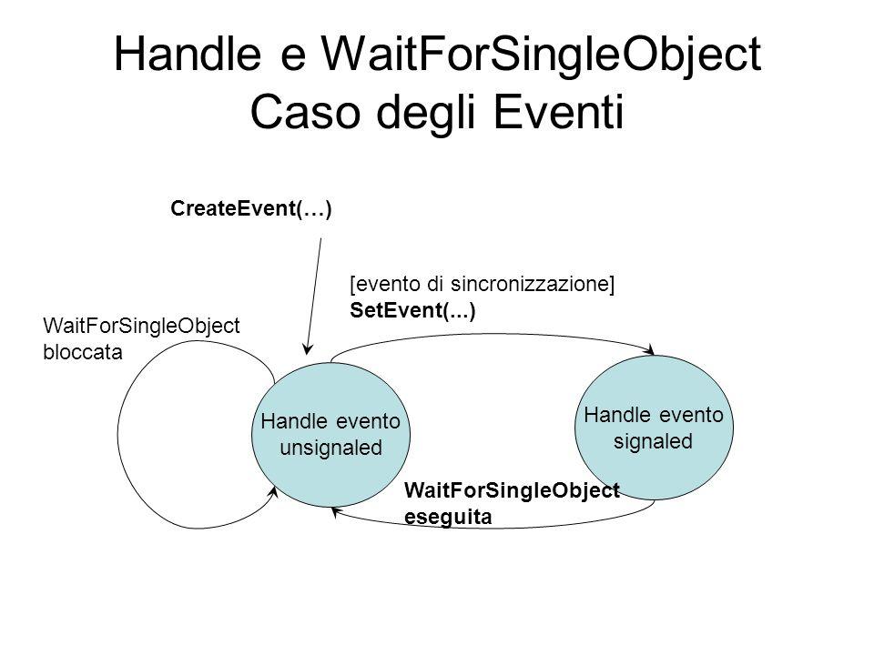 Handle e WaitForSingleObject Caso degli Eventi