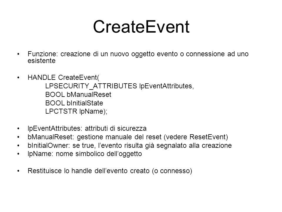 CreateEvent Funzione: creazione di un nuovo oggetto evento o connessione ad uno esistente. HANDLE CreateEvent(