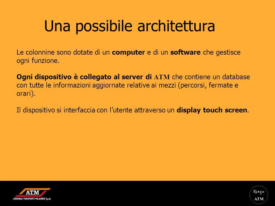 Una possibile architettura S