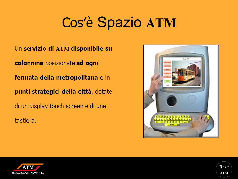 Cos'è Spazio ATM Un servizio di ATM disponibile su
