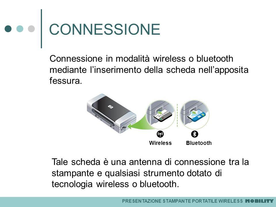 CONNESSIONE Connessione in modalità wireless o bluetooth mediante l'inserimento della scheda nell'apposita fessura.