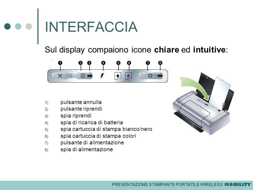 INTERFACCIA Sul display compaiono icone chiare ed intuitive: