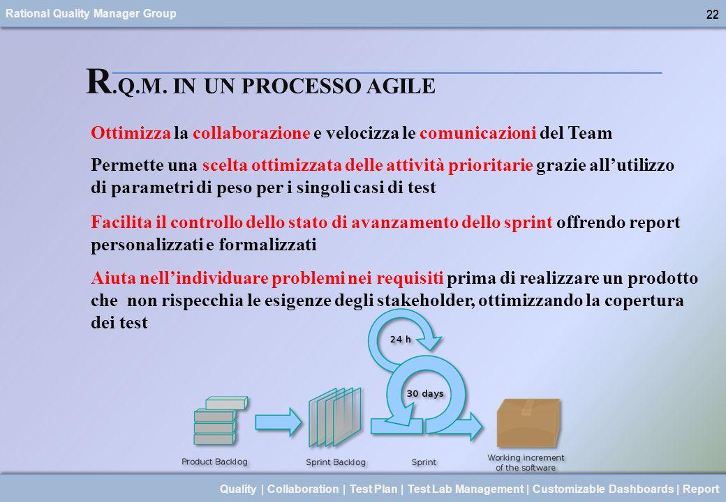 R.Q.M. IN UN PROCESSO AGILE