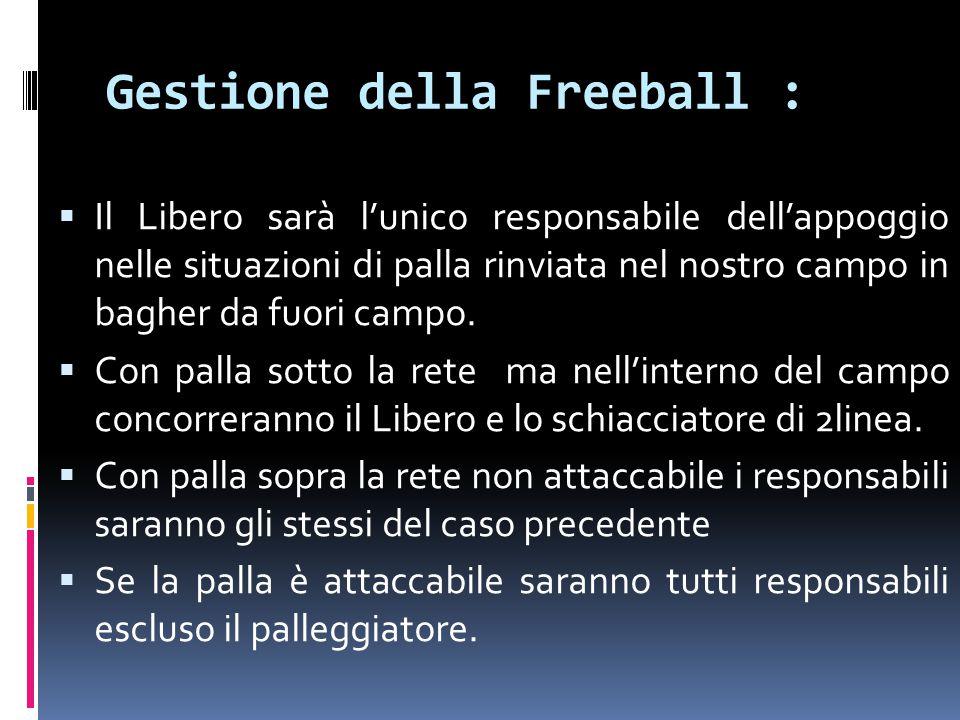 Gestione della Freeball :