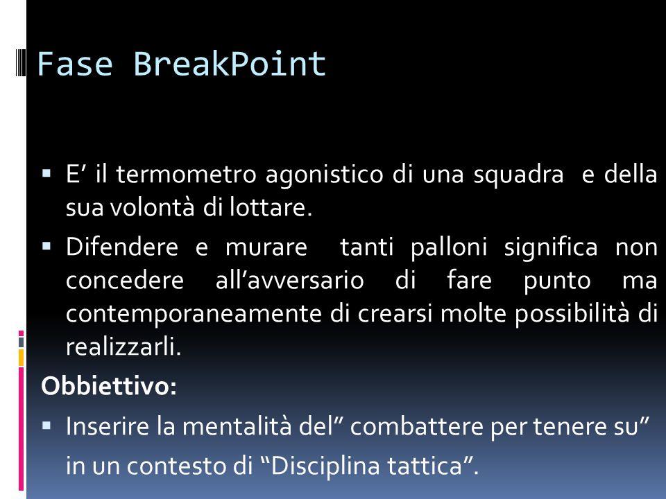 Fase BreakPoint E' il termometro agonistico di una squadra e della sua volontà di lottare.