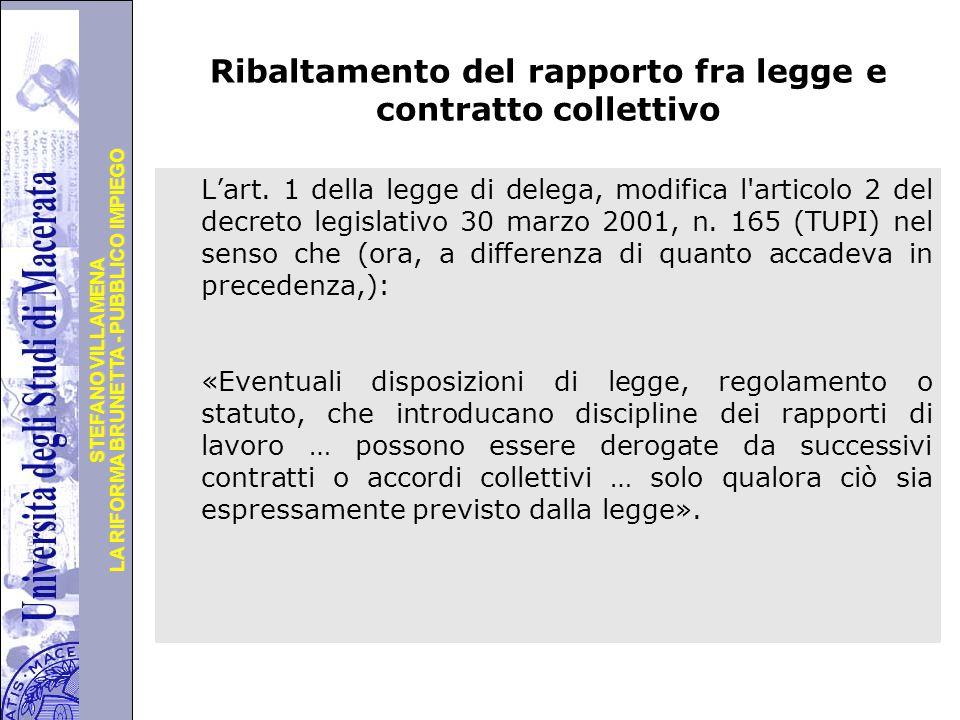 Ribaltamento del rapporto fra legge e contratto collettivo