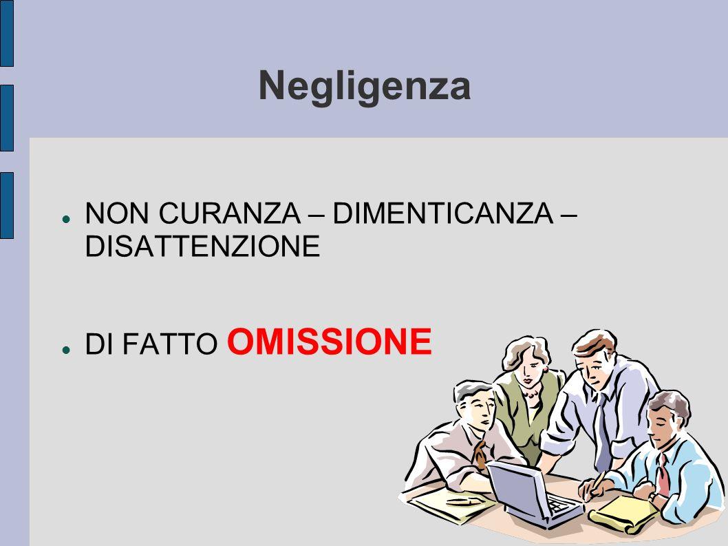 Negligenza NON CURANZA – DIMENTICANZA – DISATTENZIONE