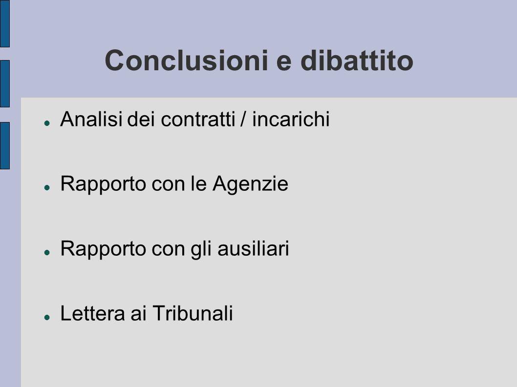 Conclusioni e dibattito