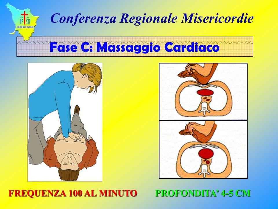 Fase C: Massaggio Cardiaco