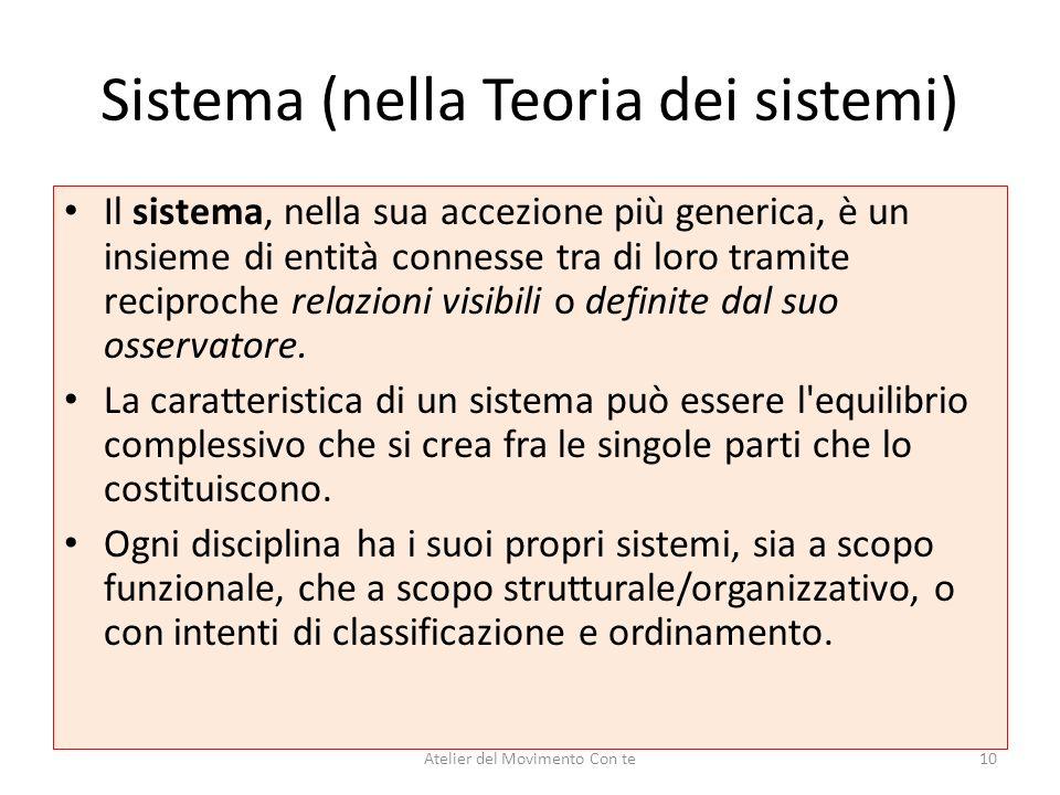 Sistema (nella Teoria dei sistemi)