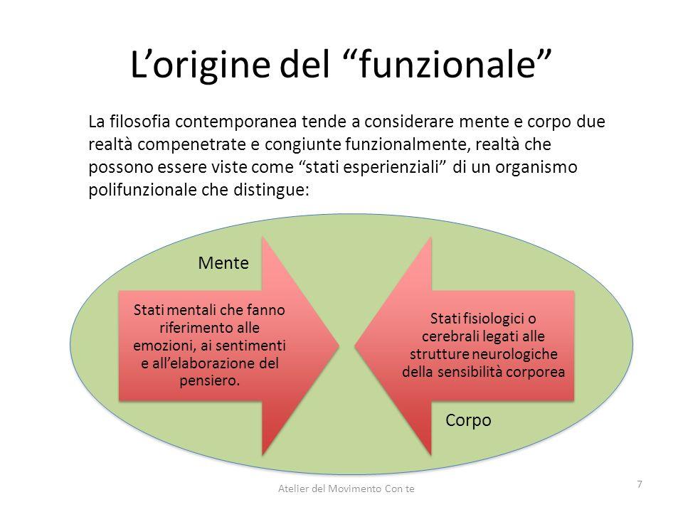 L'origine del funzionale