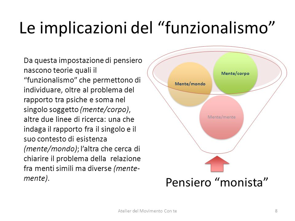 Le implicazioni del funzionalismo