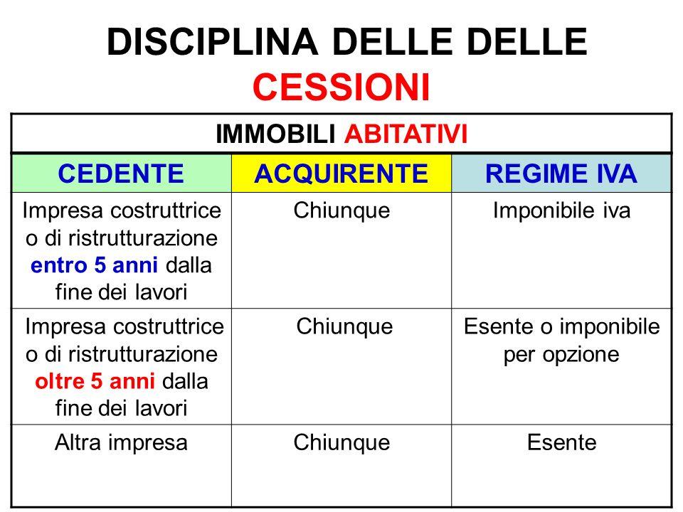 DISCIPLINA DELLE DELLE CESSIONI