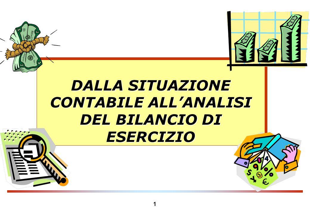 DALLA SITUAZIONE CONTABILE ALL'ANALISI DEL BILANCIO DI ESERCIZIO